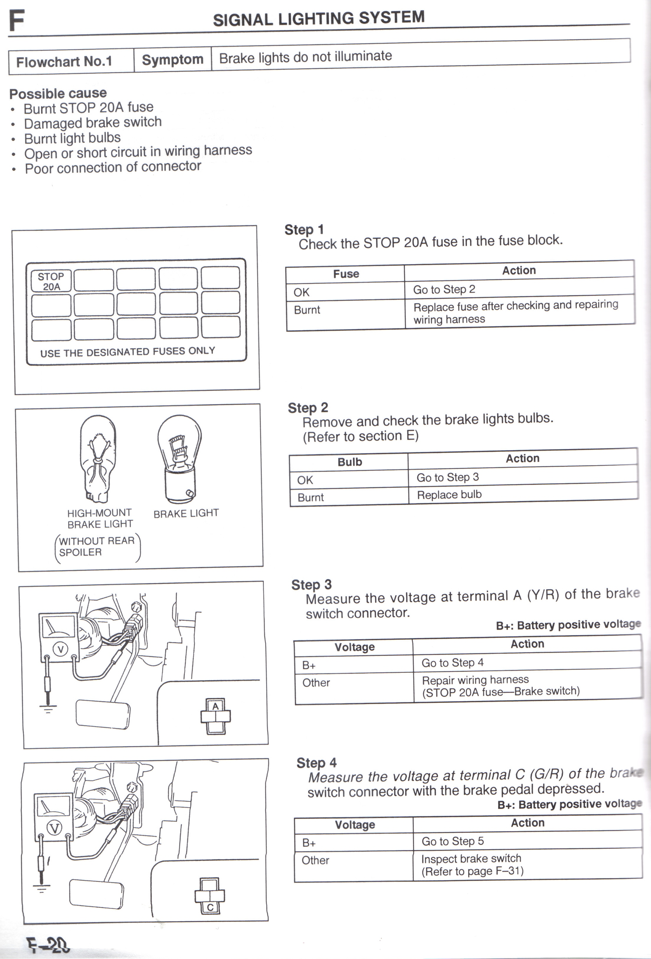 Us Mazda 626 Mx 6 Work Shop Manuals Scans 1995 Wsm Mx6 Wiring Harness F 20 Brakeswitch 1364kb Aug 24 2014 055915 Am